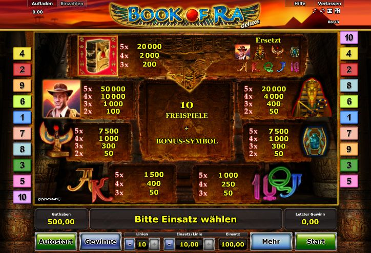 slots for free online buch des ra