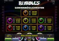 bubbles gewinne