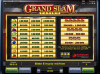 Grand Slam Casino Gewinne