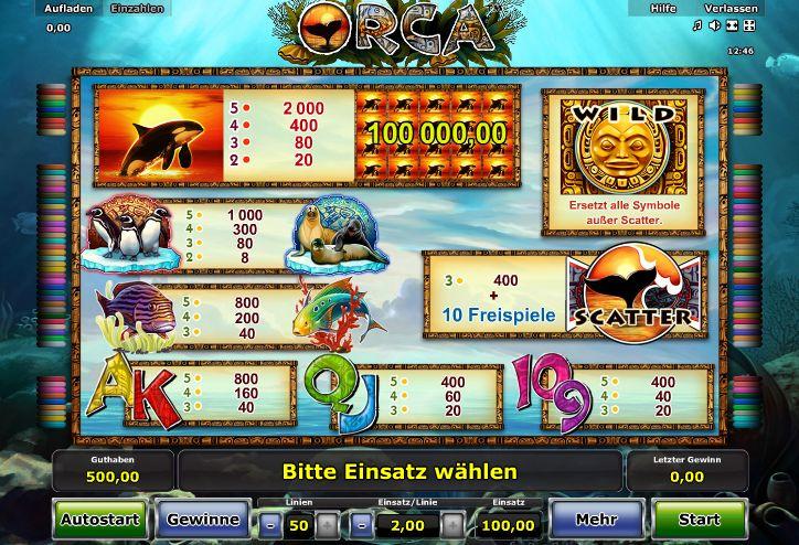 online casino tricks orca online