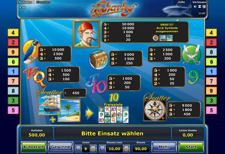 Sharky Slot