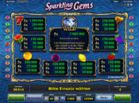 Sparkling Gems Gewinne