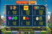volcanic cash gewinne