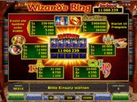 Wizards Ring Gewinne